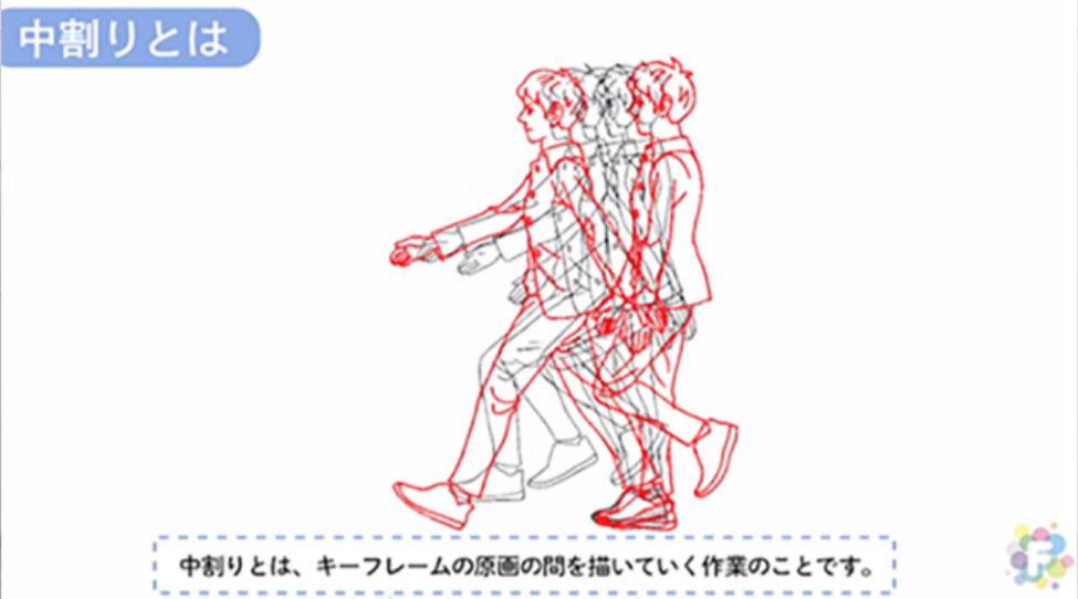 歩く アニメーション